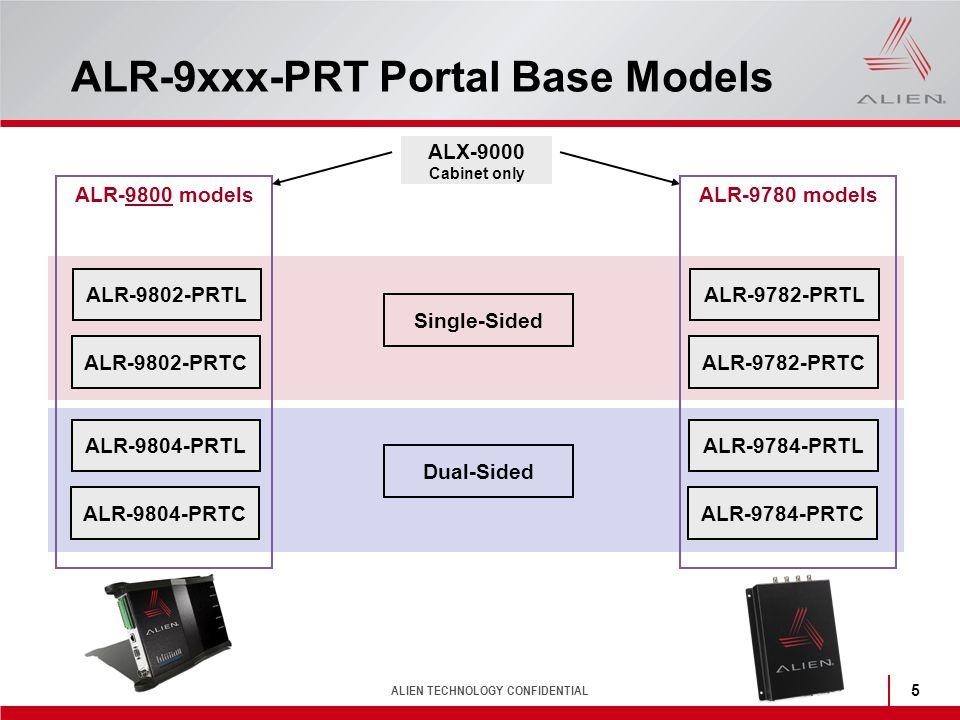 ALIEN TECHNOLOGY CONFIDENTIAL 5 ALR-9xxx-PRT Portal Base Models ALX-9000 Cabinet only ALR-9800 models ALR-9802-PRTL ALR-9802-PRTC ALR-9804-PRTL ALR-98