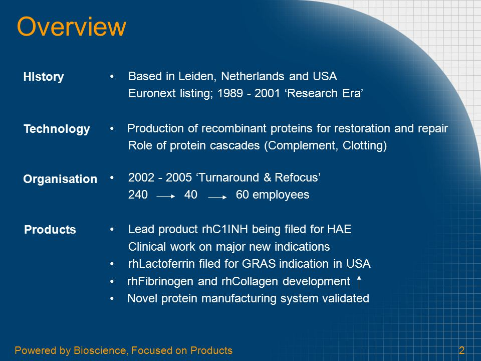 2 Overview History Based in Leiden, Netherlands and USA Euronext listing; 1989 - 2001 'Research Era' Production of recombinant proteins for restoratio