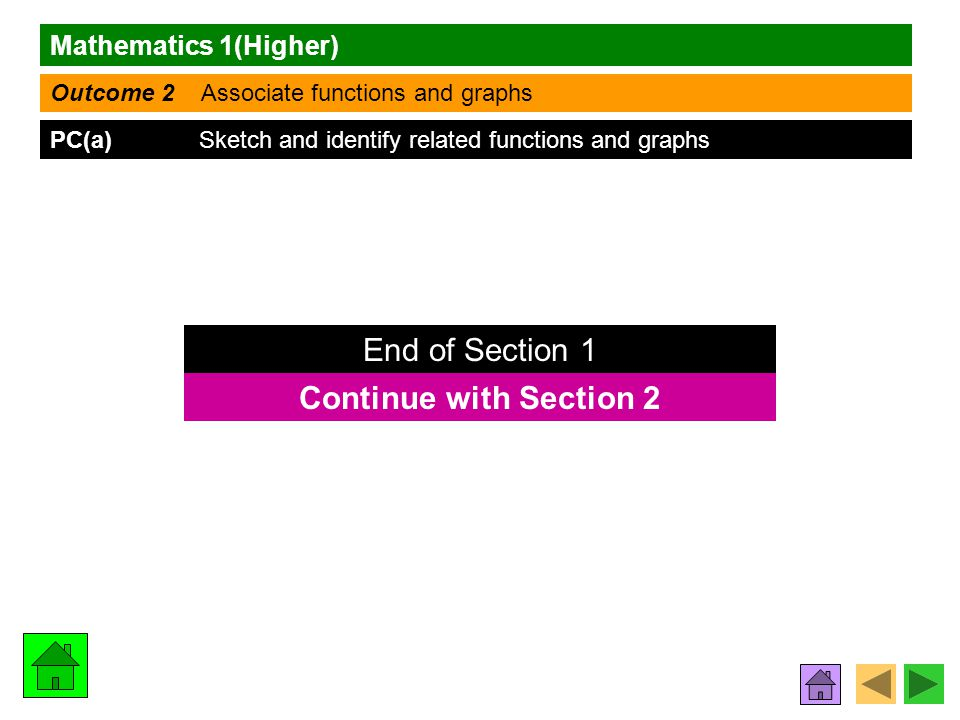 Mathematics 1(Higher) Outcome 2 Associate functions and graphs PC(a) Sketch and identify related functions and graphs Continue with Section 2 End of Section 1
