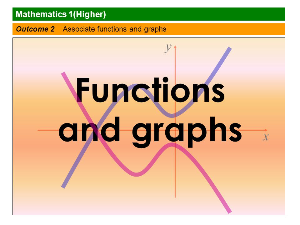 Mathematics 1(Higher) Outcome 2 Associate functions and graphs Functions and graphs y x