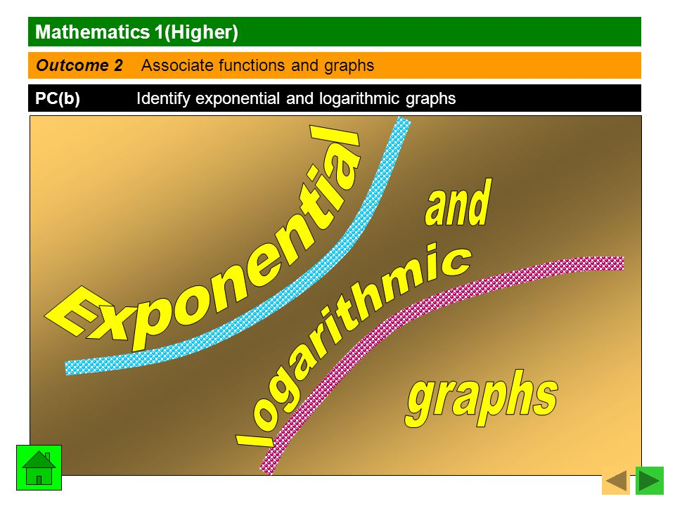 Mathematics 1(Higher) Outcome 2 Associate functions and graphs PC(b) Identify exponential and logarithmic graphs