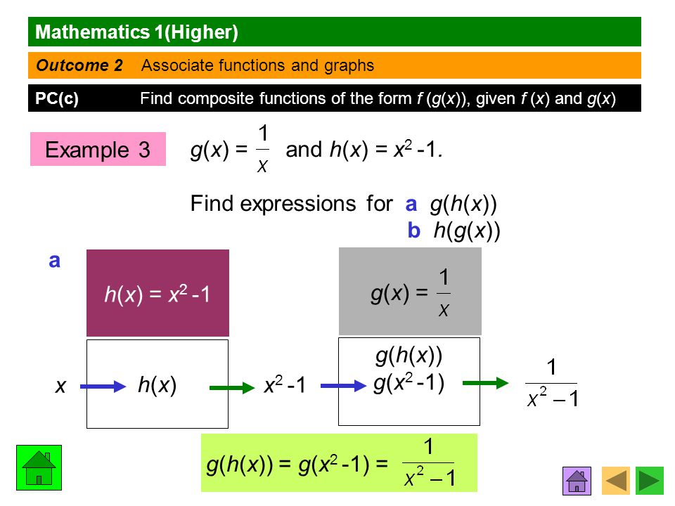 g(x) = Mathematics 1(Higher) Outcome 2 Associate functions and graphs PC(c) Find composite functions of the form f (g(x)), given f (x) and g(x) a h(x) = x 2 -1 h(x) g(h(x)) g(x 2 -1) x g(h(x)) = g(x 2 -1) = g(x) = and h(x) = x 2 -1.