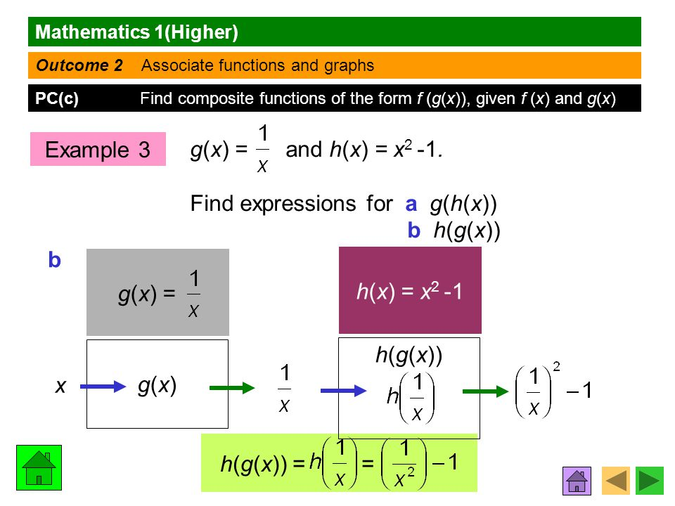 g(x) = Mathematics 1(Higher) Outcome 2 Associate functions and graphs PC(c) Find composite functions of the form f (g(x)), given f (x) and g(x) b h(x) = x 2 -1 g(x) h(g(x)) x h(g(x)) = = g(x) = and h(x) = x 2 -1.