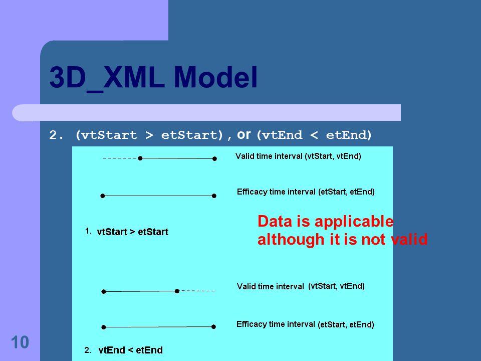 10 3D_XML Model 2. (vtStart > etStart), or (vtEnd < etEnd) Data is applicable although it is not valid