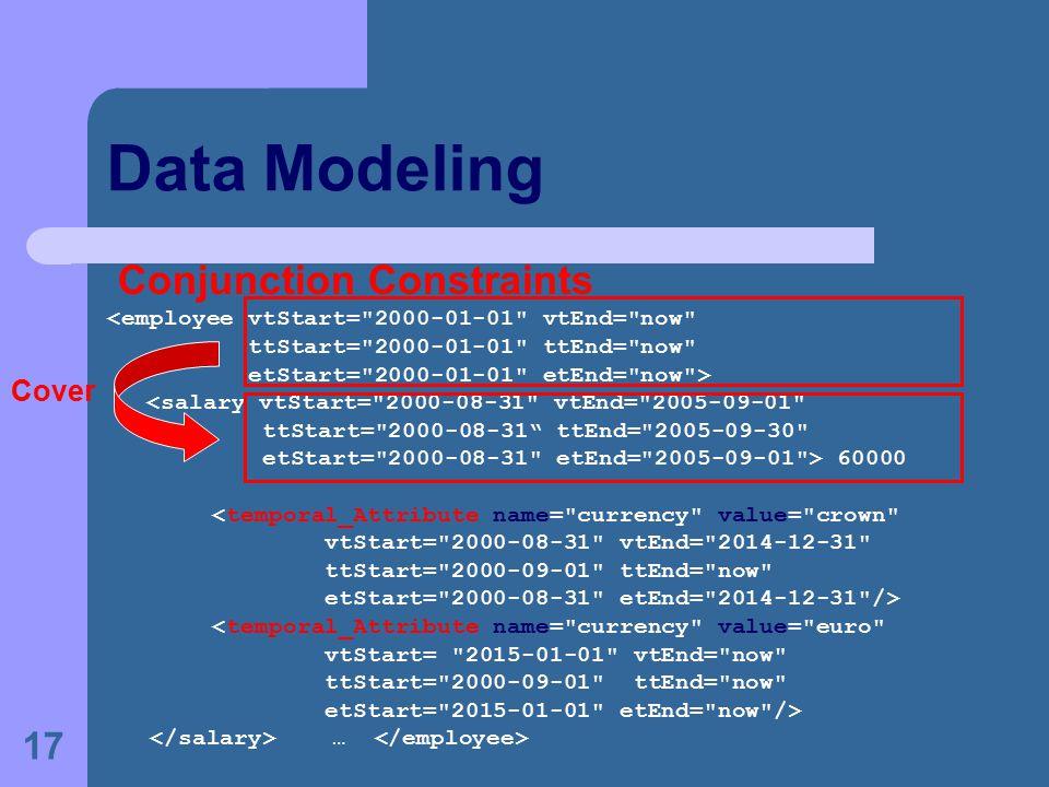 17 Data Modeling Conjunction Constraints <employee vtStart=