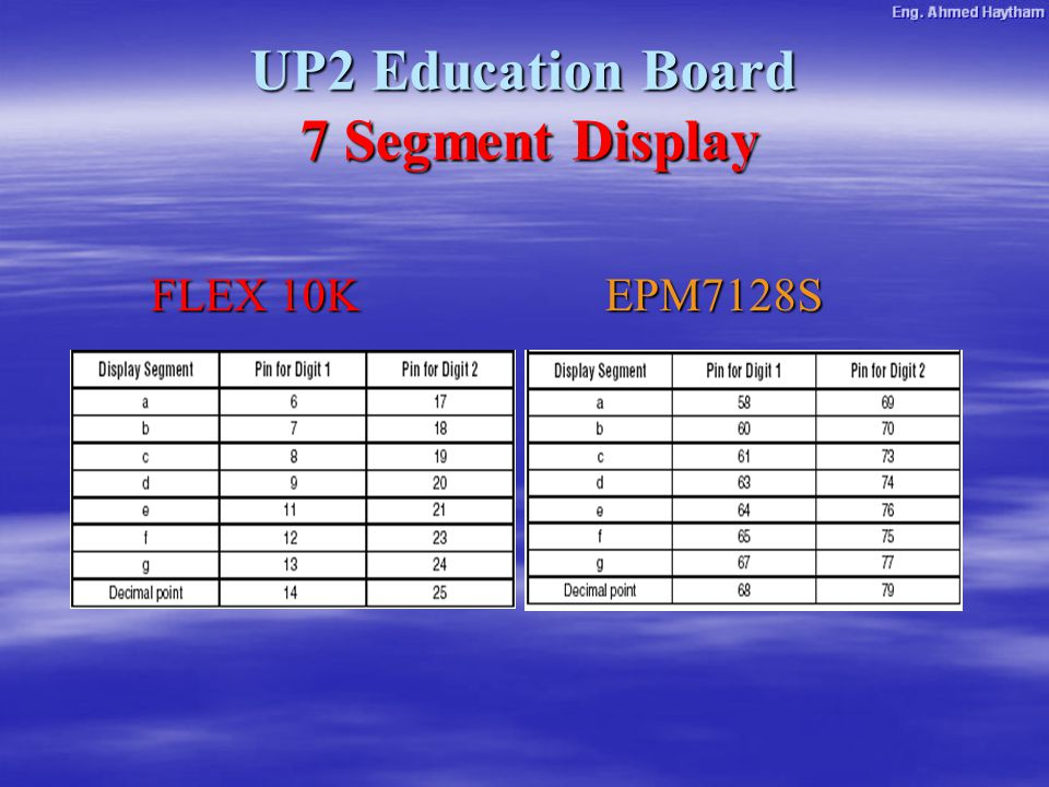 UP2 Education Board 7 Segment Display FLEX 10K EPM7128S