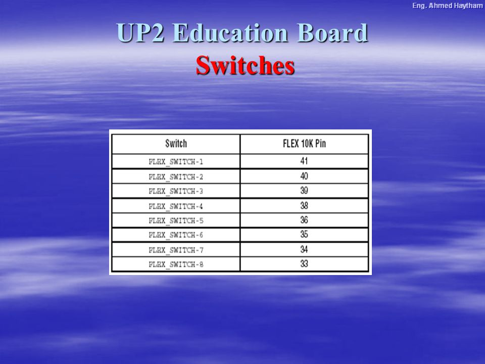 UP2 Education Board Switches