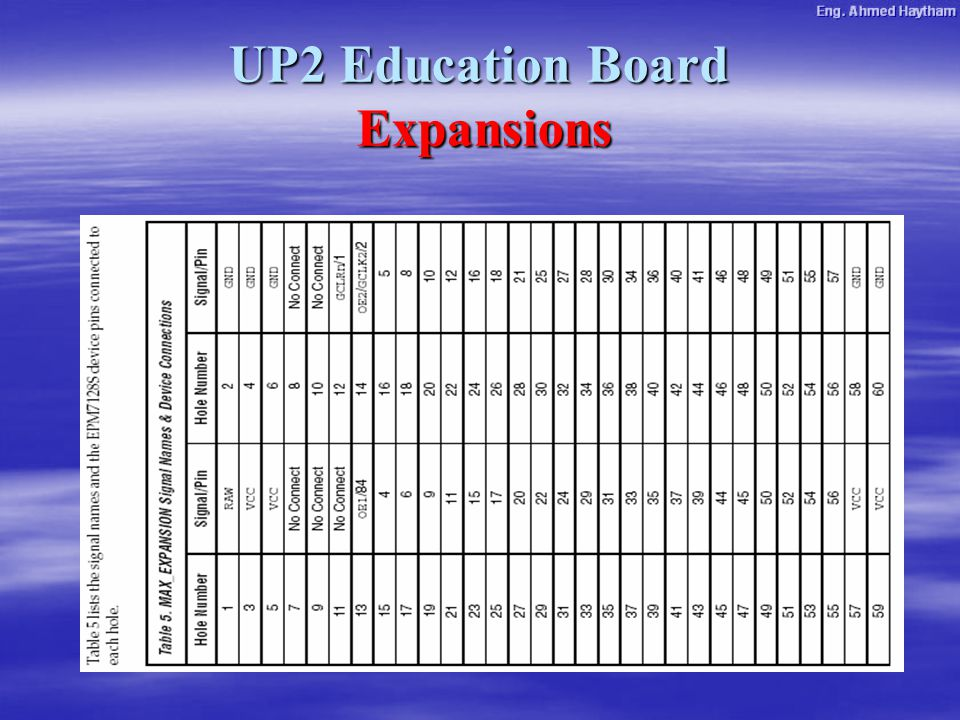 UP2 Education Board Expansions