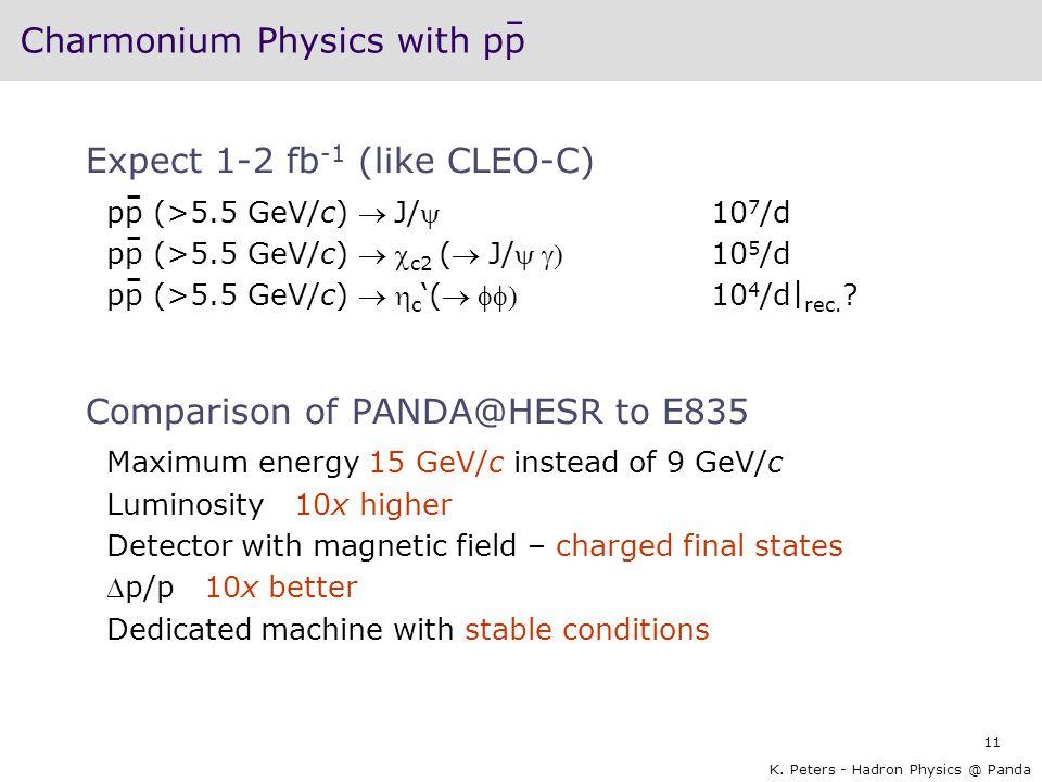 11 K. Peters - Hadron Physics @ Panda Charmonium Physics with pp Expect 1-2 fb -1 (like CLEO-C) pp (>5.5 GeV/c) J/10 7 /d pp (>5.5 GeV/c)  c2 (