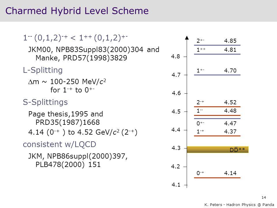 14 K. Peters - Hadron Physics @ Panda Charmed Hybrid Level Scheme 1 -- (0,1,2) -+ < 1 ++ (0,1,2) +- JKM00, NPB83Suppl83(2000)304 and Manke, PRD57(1998