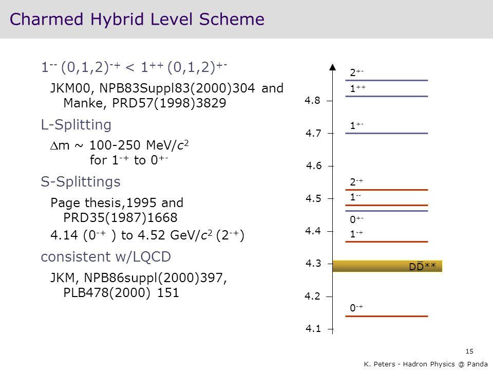 15 K. Peters - Hadron Physics @ Panda Charmed Hybrid Level Scheme 1 -- (0,1,2) -+ < 1 ++ (0,1,2) +- JKM00, NPB83Suppl83(2000)304 and Manke, PRD57(1998