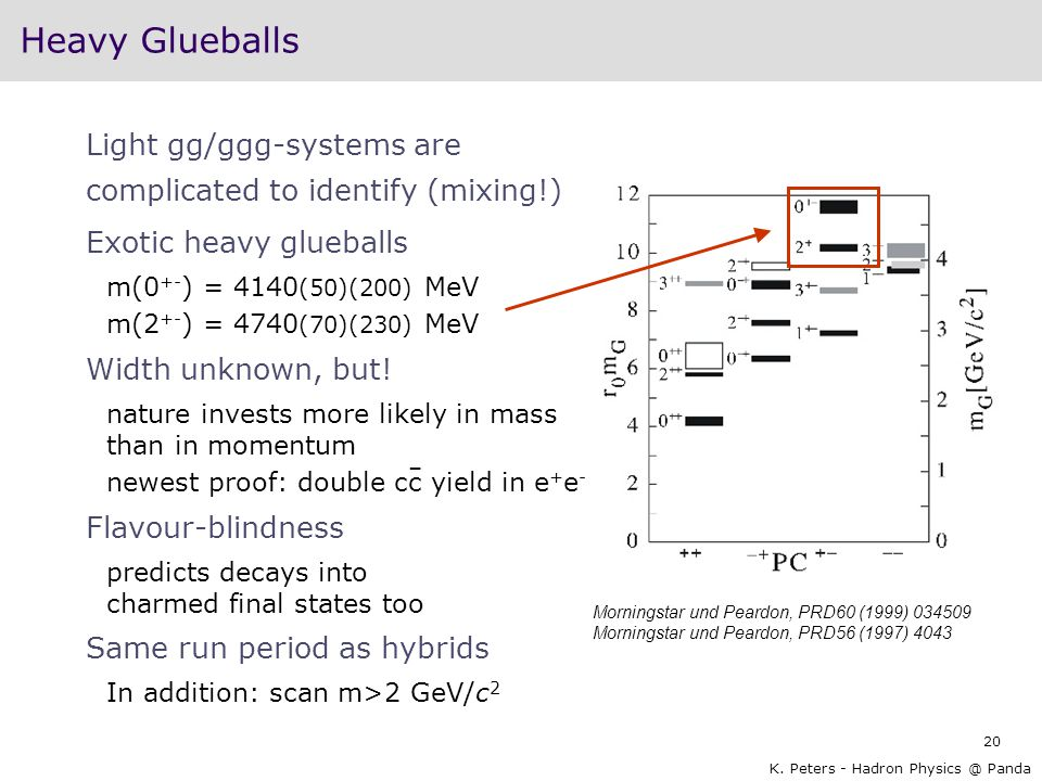 20 K. Peters - Hadron Physics @ Panda Heavy Glueballs Light gg/ggg-systems are complicated to identify (mixing!) Exotic heavy glueballs m(0 +- ) = 414