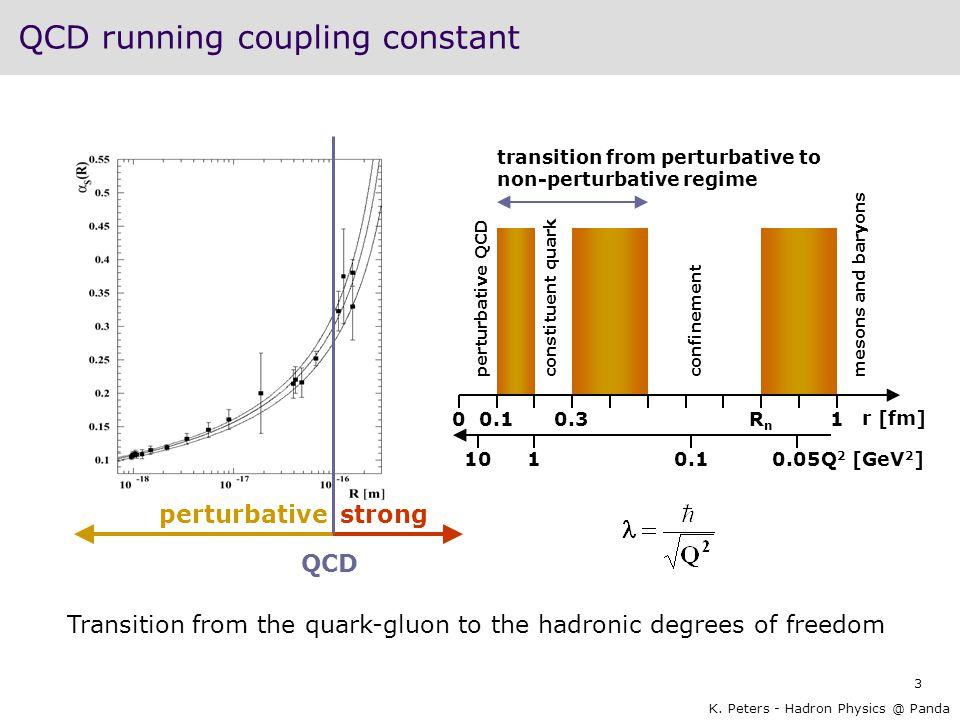 3 K. Peters - Hadron Physics @ Panda QCD running coupling constant transition from perturbative to non-perturbative regime Q 2 [GeV 2 ]1010.10.05 pert