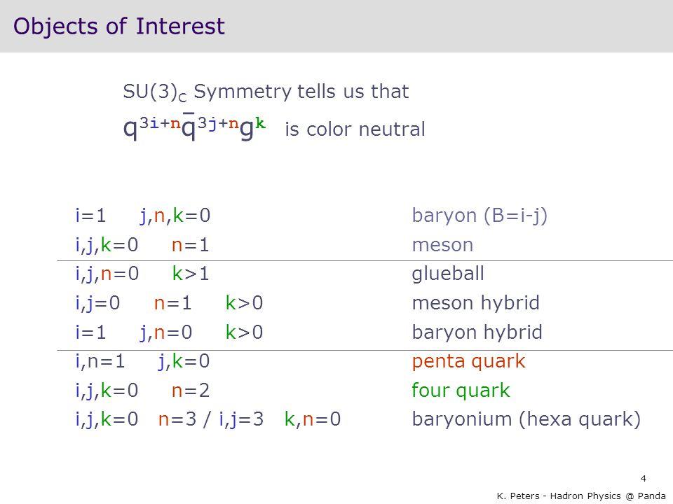 4 K. Peters - Hadron Physics @ Panda Objects of Interest SU(3) C Symmetry tells us that q 3i+n q 3j+n g k is color neutral i=1 j,n,k=0 baryon (B=i-j)