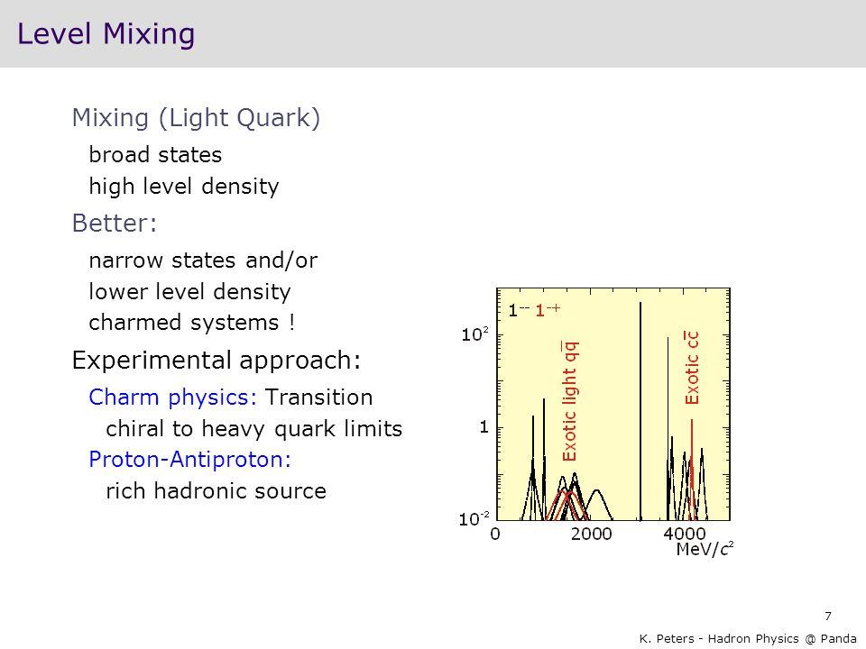 28 K. Peters - Hadron Physics @ Panda The Antiproton Facility