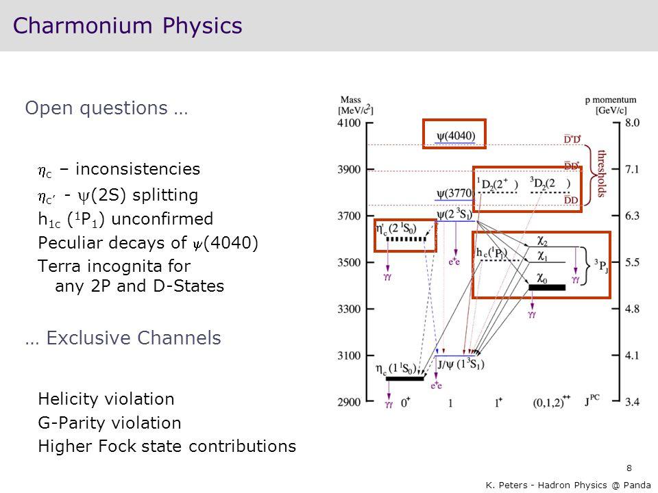 8 K. Peters - Hadron Physics @ Panda Charmonium Physics Open questions …  c – inconsistencies  c' -  (2S) splitting h 1c ( 1 P 1 ) unconfirmed Pecu