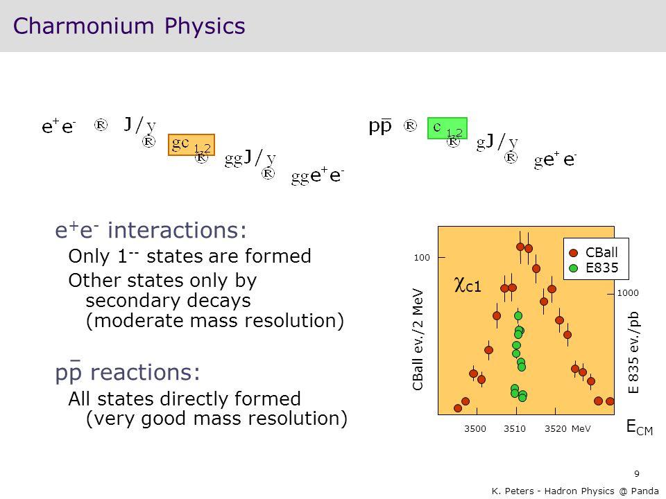 9 K. Peters - Hadron Physics @ Panda 35003520 MeV3510 CBall ev./2 MeV 100 E CM Charmonium Physics e + e - interactions: Only 1 -- states are formed Ot