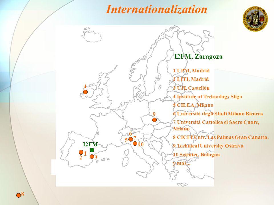 Internationalization I2FM, Zaragoza I2FM 1 UPM, Madrid 2 LITI, Madrid 3 UJI, Castellón 4 Institute of Technology Sligo 5 CILEA, Milano 6 Università de