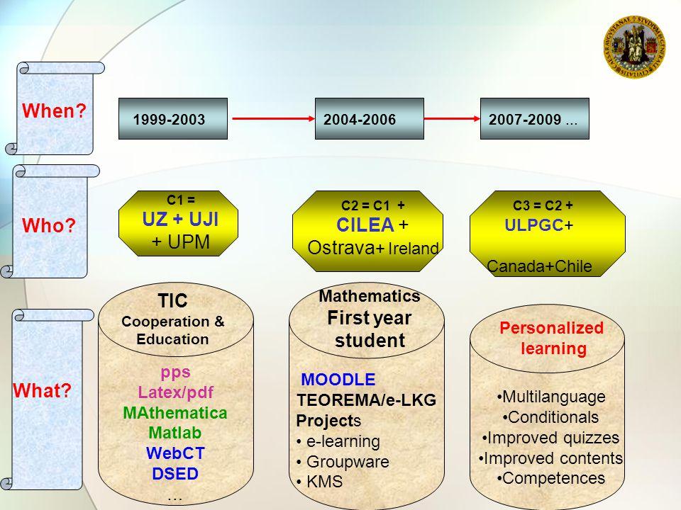 1999-20032004-20062007-2009... e-LKE-EG project C1 = UZ + UJI + UPM pps Latex/pdf MAthematica Matlab WebCT DSED … TIC Cooperation & Education Mathemat