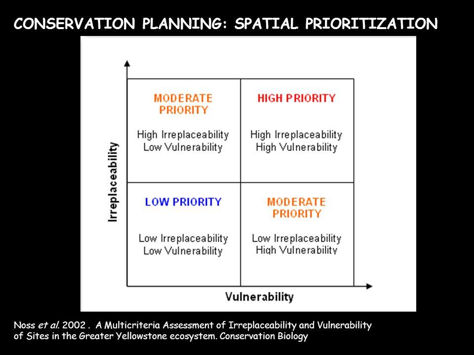 Noss et al. 2002.