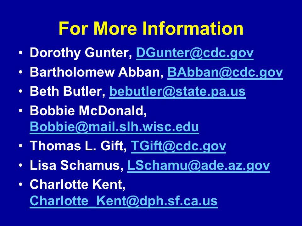 For More Information Dorothy Gunter, DGunter@cdc.govDGunter@cdc.gov Bartholomew Abban, BAbban@cdc.govBAbban@cdc.gov Beth Butler, bebutler@state.pa.usbebutler@state.pa.us Bobbie McDonald, Bobbie@mail.slh.wisc.edu Bobbie@mail.slh.wisc.edu Thomas L.
