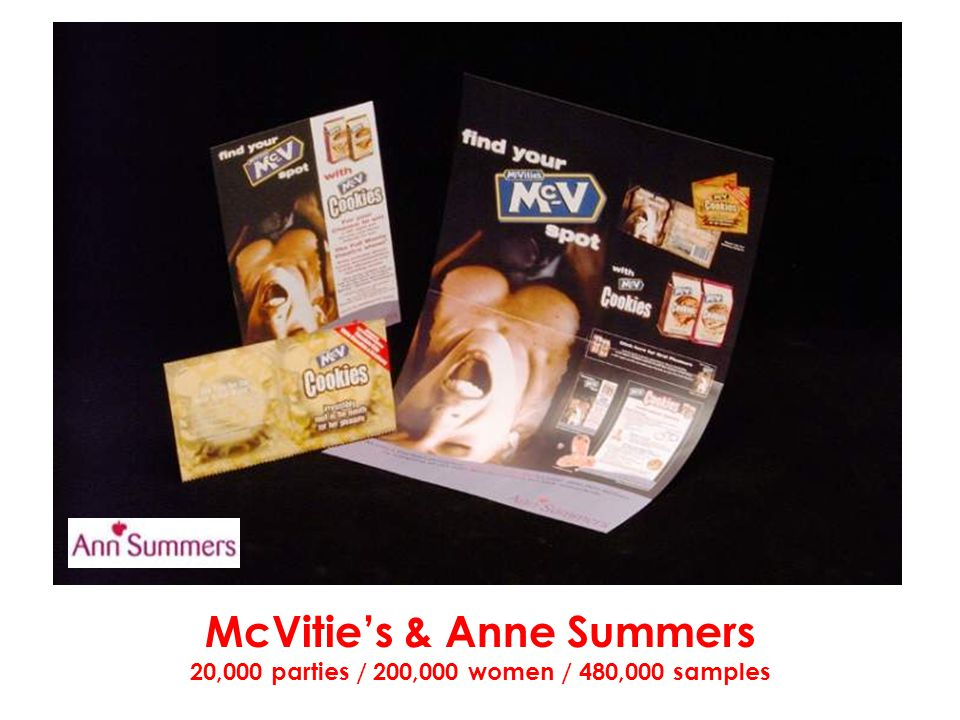 McVitie's & Anne Summers 20,000 parties / 200,000 women / 480,000 samples