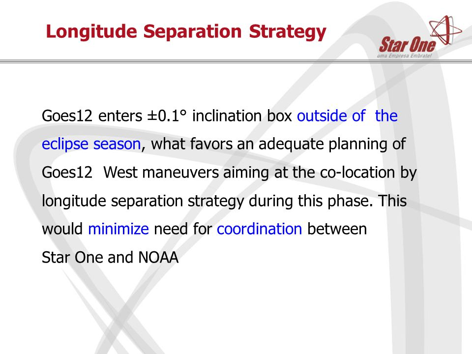 Longitude Separation Strategy Goes12 enters ±0.1° inclination box outside of the eclipse season, what favors an adequate planning of Goes12 West maneuvers aiming at the co-location by longitude separation strategy during this phase.