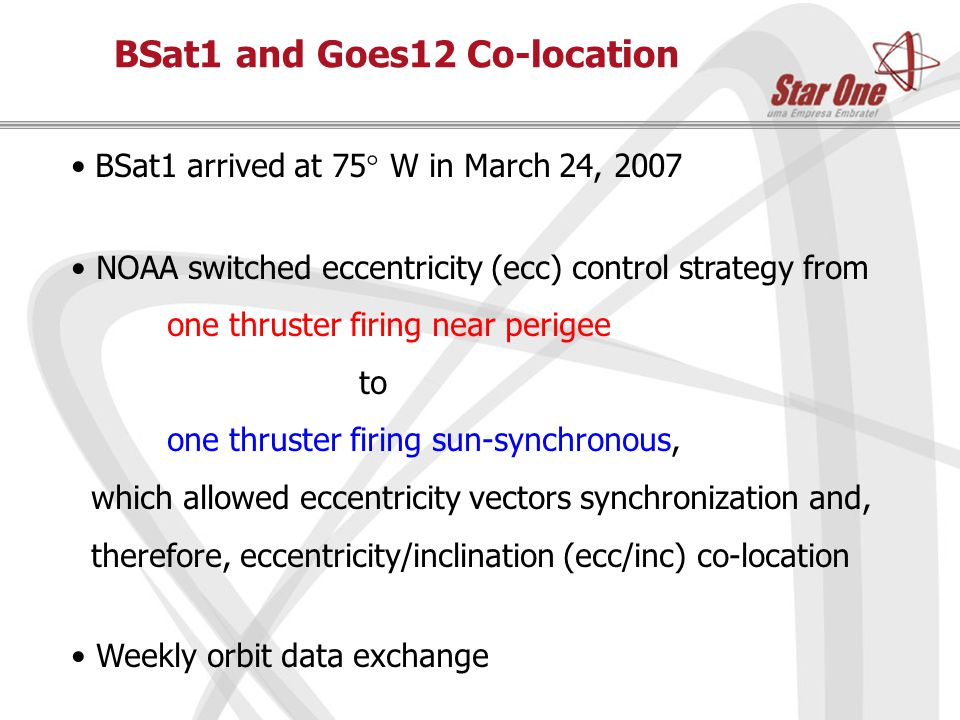 BSat1 – Inclined Orbit 5 ° 10 ° 15° Aries Ecliptic Pole  =90° Geosynchronous Orbit Normal Evolution Inc Vector Secular Perturbation  inc naturally defined
