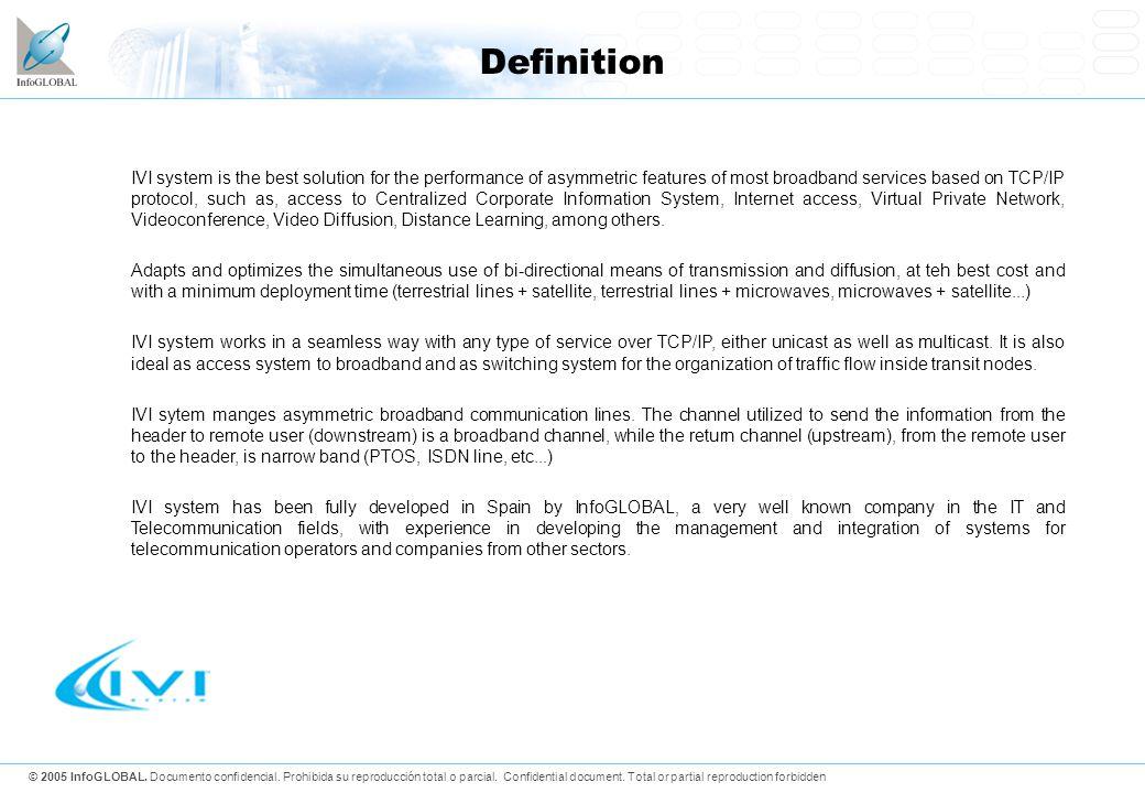 © 2005 InfoGLOBAL. Documento confidencial. Prohibida su reproducción total o parcial. Confidential document. Total or partial reproduction forbidden D