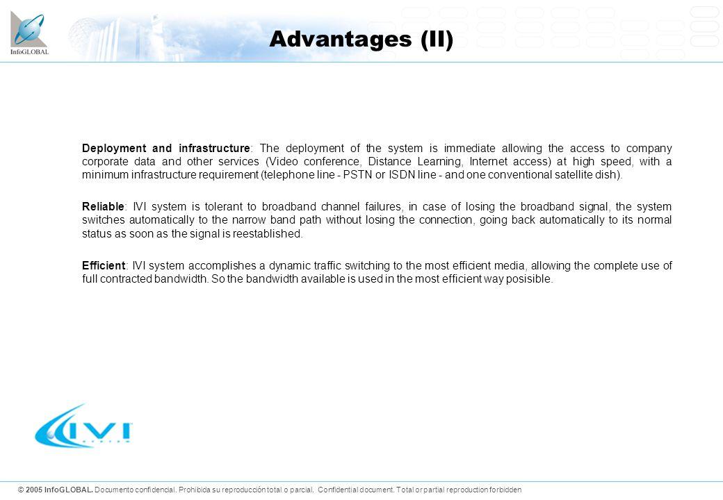 © 2005 InfoGLOBAL. Documento confidencial. Prohibida su reproducción total o parcial.