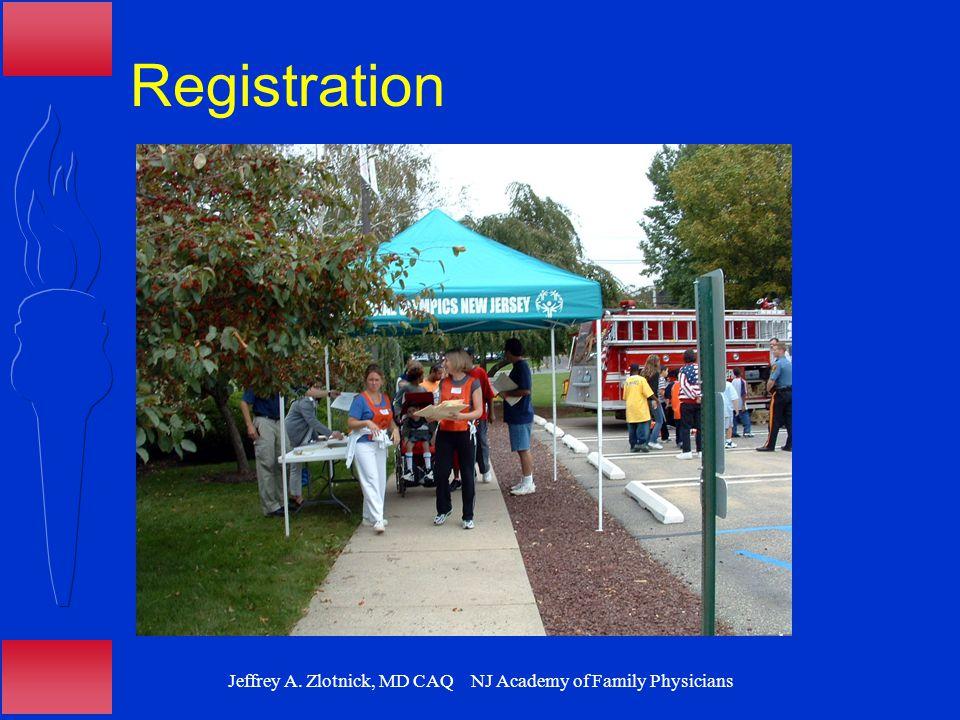 Jeffrey A. Zlotnick, MD CAQ NJ Academy of Family Physicians Registration