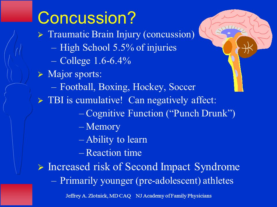 Jeffrey A. Zlotnick, MD CAQ NJ Academy of Family Physicians Concussion?  Traumatic Brain Injury (concussion) –High School 5.5% of injuries –College 1