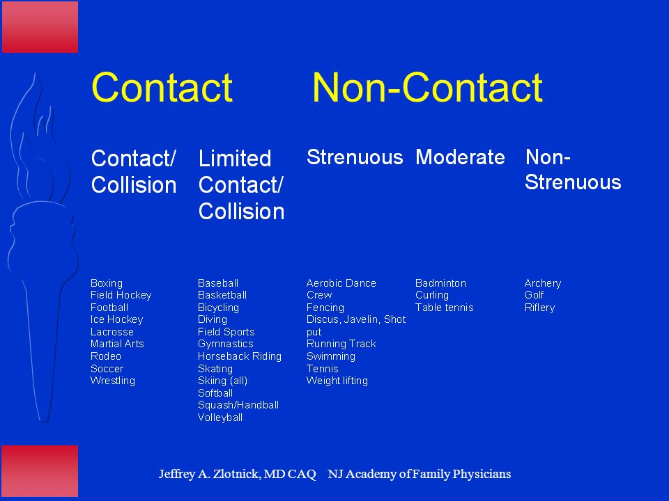 Jeffrey A. Zlotnick, MD CAQ NJ Academy of Family Physicians Contact Non-Contact