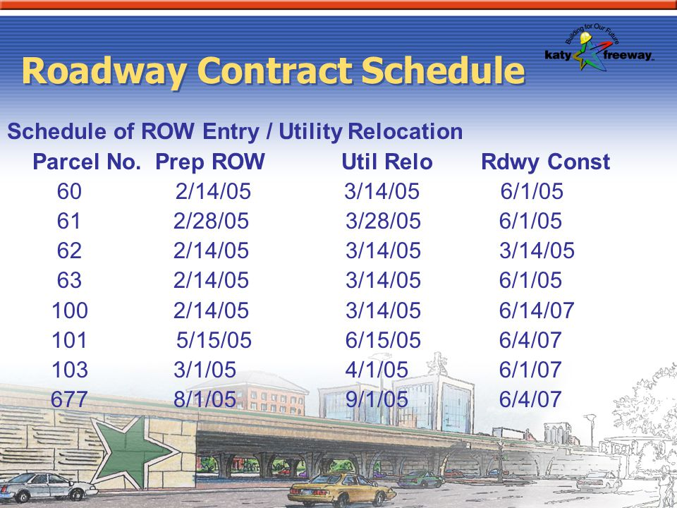 Roadway Contract Schedule Schedule of ROW Entry / Utility Relocation Parcel No. Prep ROW Util Relo Rdwy Const 60 2/14/05 3/14/05 6/1/05 61 2/28/053/28