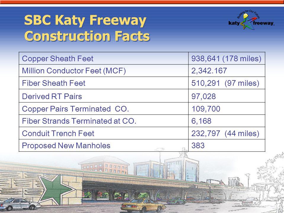 SBC Katy Freeway Construction Facts Copper Sheath Feet938,641 (178 miles) Million Conductor Feet (MCF)2,342.167 Fiber Sheath Feet510,291 (97 miles) De