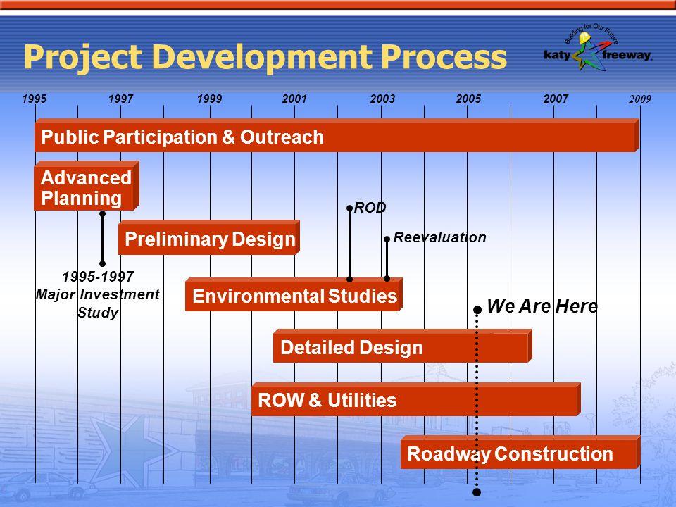 Project Development Process 1995 2009 200119972007 Roadway Construction Preliminary Design Public Participation & Outreach Advanced Planning ROW & Uti