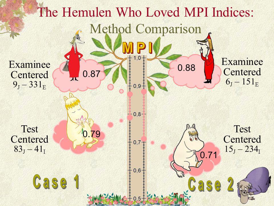 Turku 2009 – F. Kaftandjieva The Hemulen Who Loved MPI Indices: Method Comparison Test Centered 83 J – 41 I 0.79 Examinee Centered 9 J – 331 E 0.87 Te