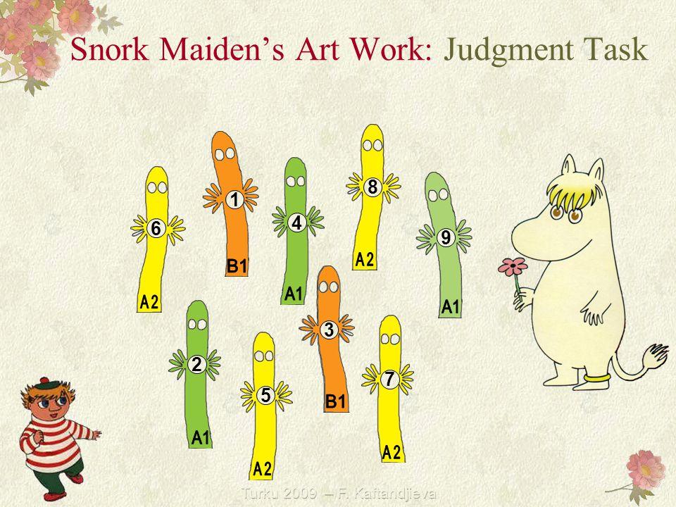 Turku 2009 – F. Kaftandjieva 2 4 5 6 7 8 9 1 3 Snork Maiden's Art Work: Judgment Task
