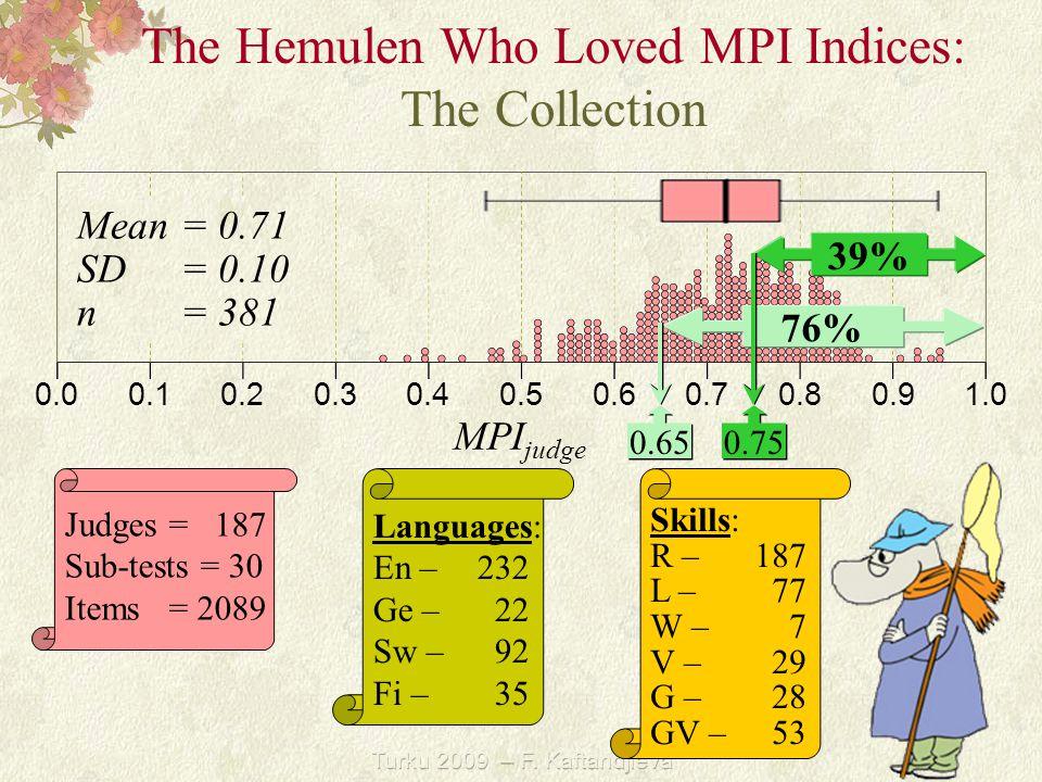 Turku 2009 – F. Kaftandjieva The Hemulen Who Loved MPI Indices: The Collection Languages: En –232 Ge – 22 Sw – 92 Fi – 35 Skills: R –187 L – 77 W – 7