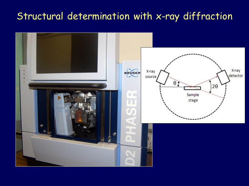 Structural determination with x-ray diffraction