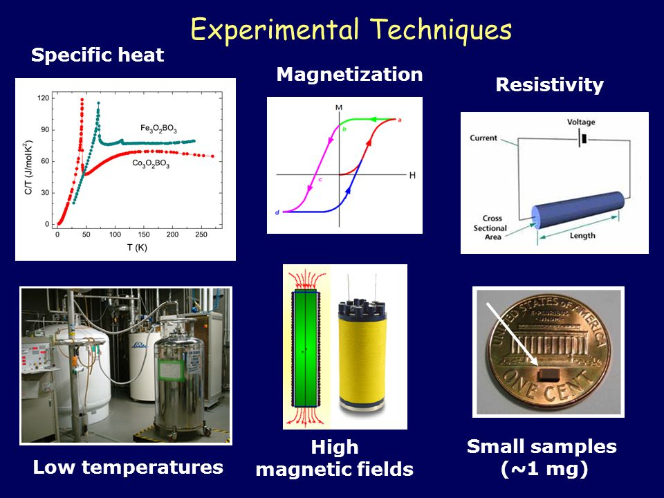 Experimental Techniques Magnetization Specific heat Resistivity Low temperatures Small samples (~1 mg) High magnetic fields