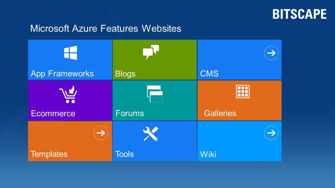 Ecommerce App Frameworks Forums Templates Blogs CMS Galleries Microsoft Azure Features Websites Tools Wiki