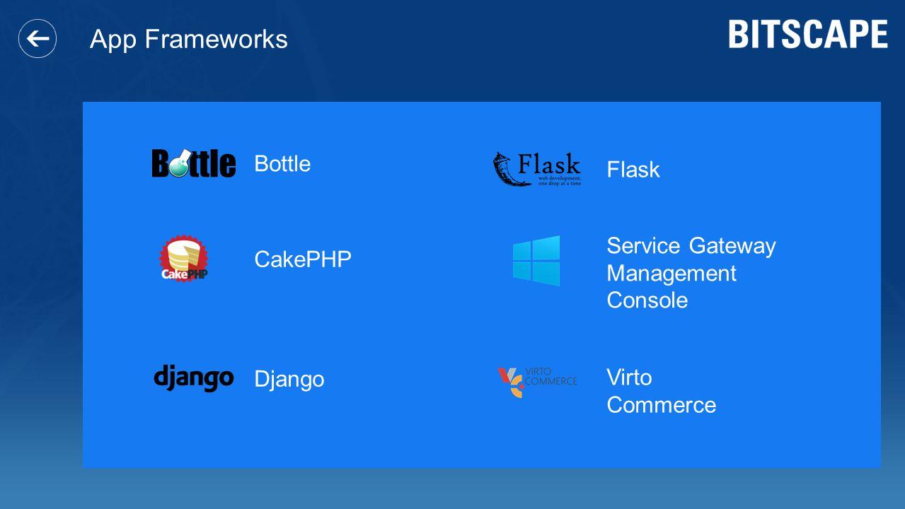 App Frameworks CakePHP Django Flask Bottle Service Gateway Management Console Virto Commerce