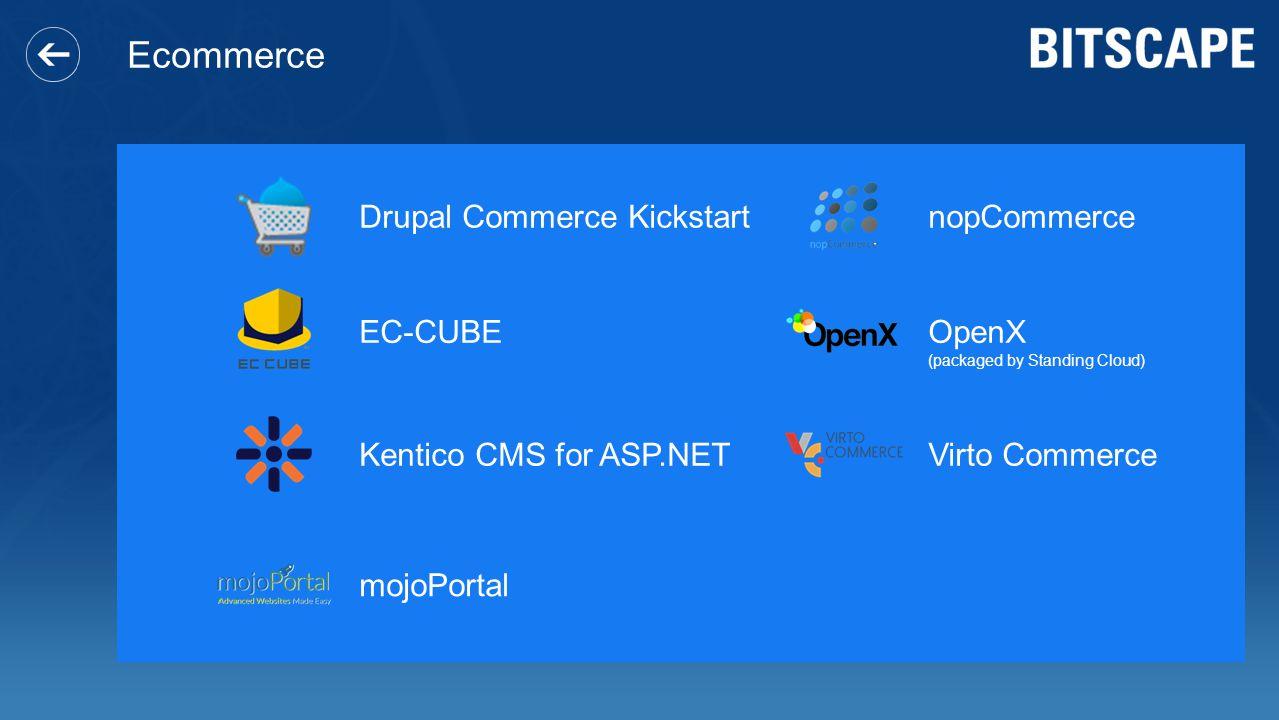 Forums MonoX MVC Forum nopCommerce phpBB