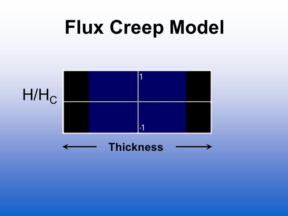 Flux Creep Model H/H C Thickness