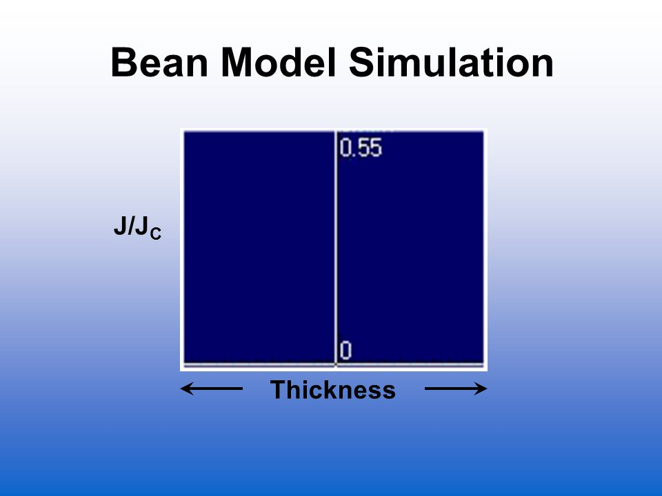 Bean Model Simulation Thickness J/J C