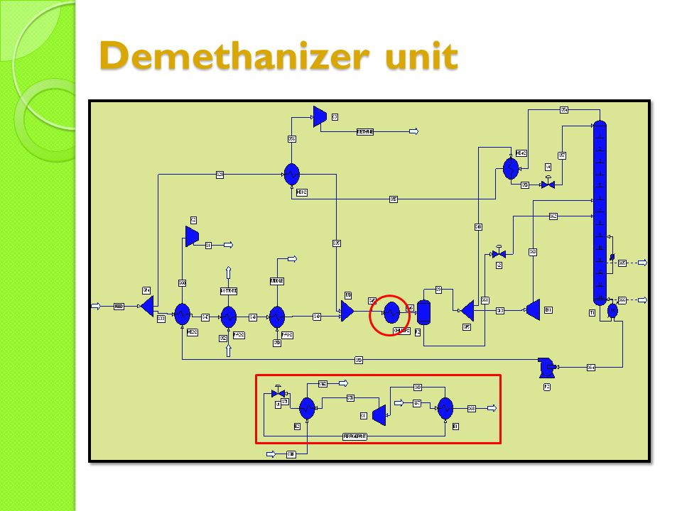 Demethanizer unit