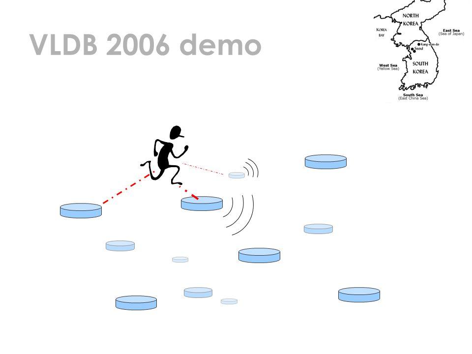 VLDB 2006 demo