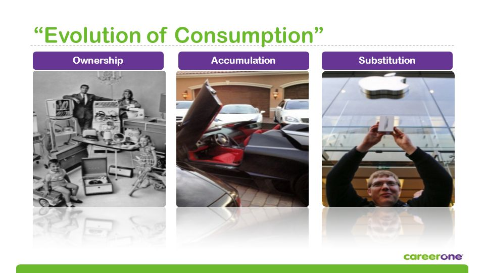 """Evolution of Consumption"" OwnershipAccumulationSubstitution"