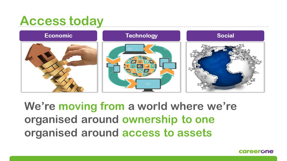 Access today EconomicTechnologySocial We're moving from a world where we're organised around ownership to one organised around access to assets